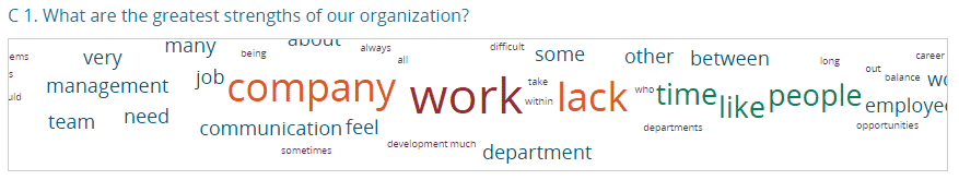 comment-word-cloud