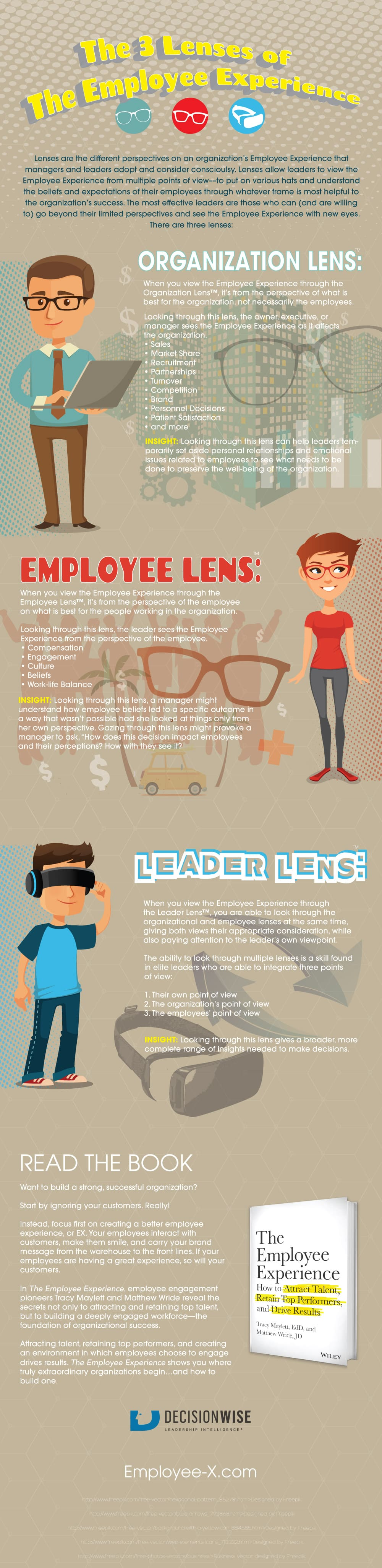 Infographic: The Three Lenses of the Employee Experience